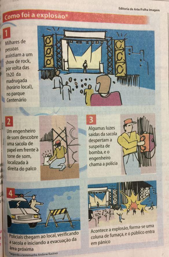 Infográfico publicado pela Folha em 28 de julho de 1996 conta como foi a explosão
