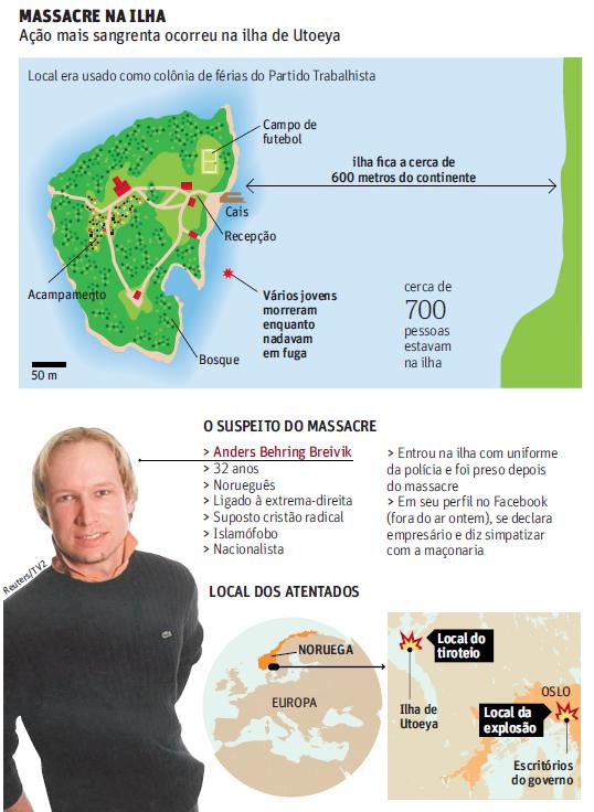 Gráfico e perfil de Anders Behring Breivik publicado pela Folha em 24 de julho de 2011