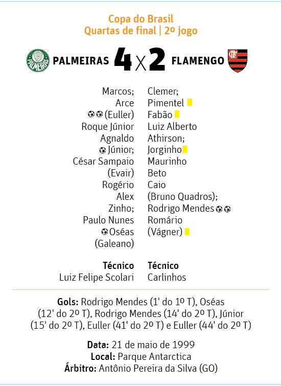 palmeiras-x-flamengo-pombo (1)