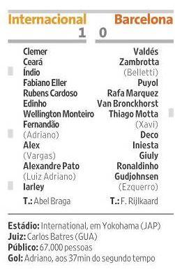Inter x Barcelona